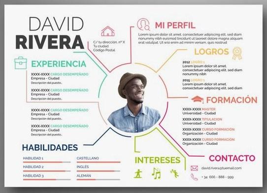 3 Contoh CV Curriculum Vitae Kreatif