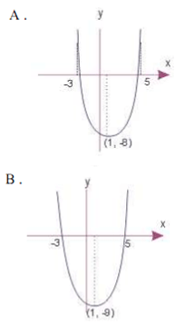 Soal UN Matematika SMP Prediksi dan Tryout 1 - Gambar Soal No 39 a b