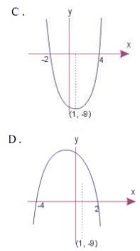 Soal UN Matematika SMP Prediksi dan Tryout 1 - Gambar Soal No 39 c d