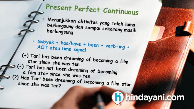 Present Perfect Continuous Tense - Hindayani.com
