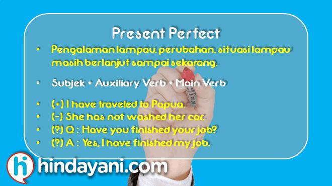 Present Perfect Tense - Hindayani.com