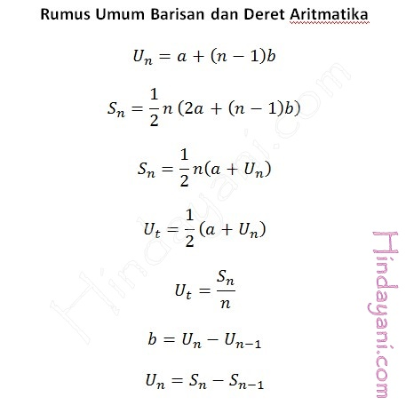 Kumpulan Rumus Barisan dan Deret Aritmatika 1