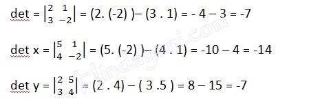 Persamaan Linier 2 Peubah dengan Metode Determinan 2