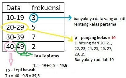 data kelompok 1