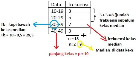 data kelompok 2