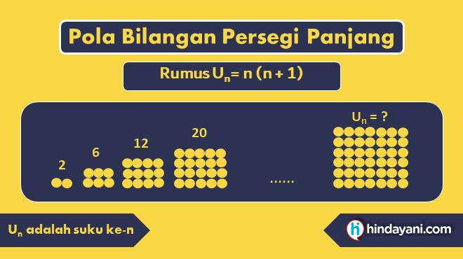 Gambar 4 - Rumus pola bilangan persegi panjang