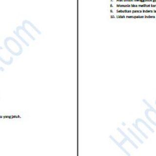 Contoh Soal IPA Kelas 1 SD Semester 1 dan 2