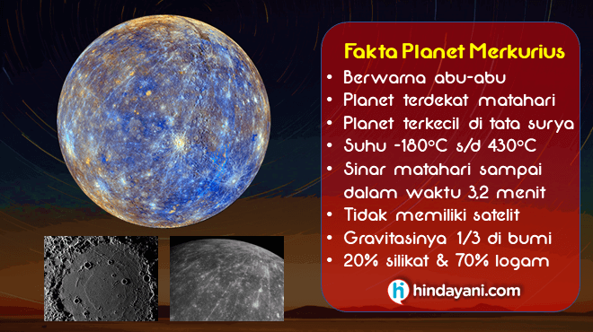 Gambar 1 Planet Merkurius dan Faktanya