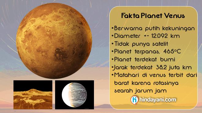 Gambar 2 Planet Venus dan Faktanya