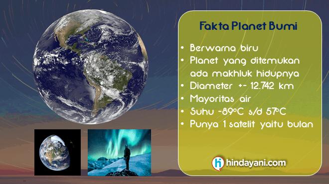 Gambar 3 Planet Bumi dan faktanya