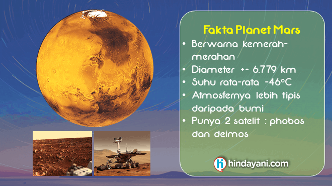 Gambar 4 Planet Mars dan Faktanya