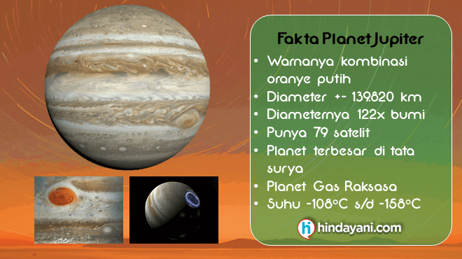 Gambar 5 Planet Jupiter dan Faktanya