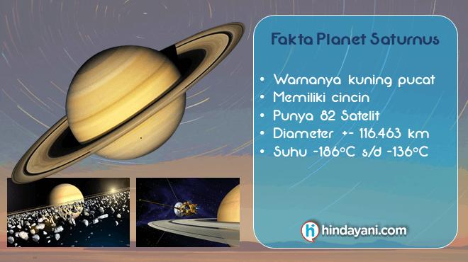 Gambar 6 Planet Saturnus dan Faktanya