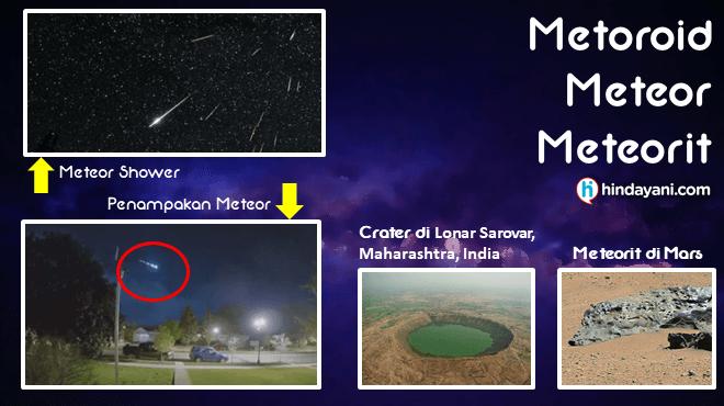 Gambar Meteor Meteoroid Meteorit
