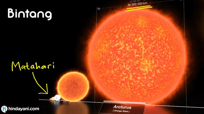 Gambar Perbandingan Ukuran Bintang