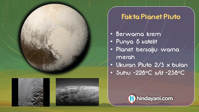 Gambar Planet Kerdil Planet Pluto dan Faktanya