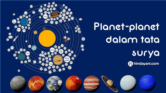 Planet di tata surya dan Orbitnya