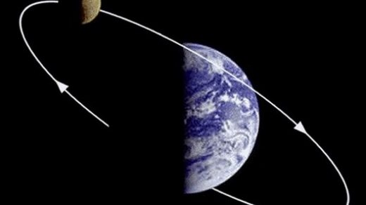 Rangkuman Materi Rotasi Bumi dan Akibatnya