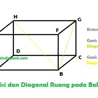 Rumus Volume dan Luas Permukaan Balok 2 - Diagonal Sisi dan Diagonal Ruang