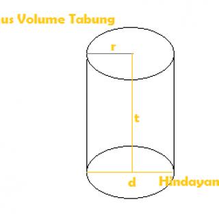 Rumus Volume dan Luas Permukaan Tabung atau Silinder 2 - rumus volume tabung