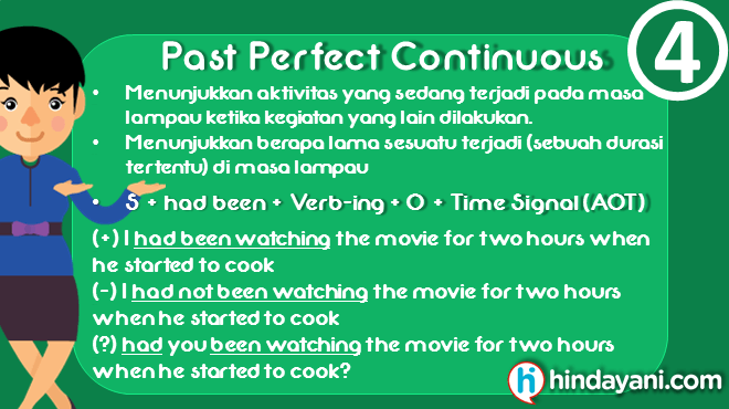 Materi Grammar Past Tense - Past Perfect Continuous
