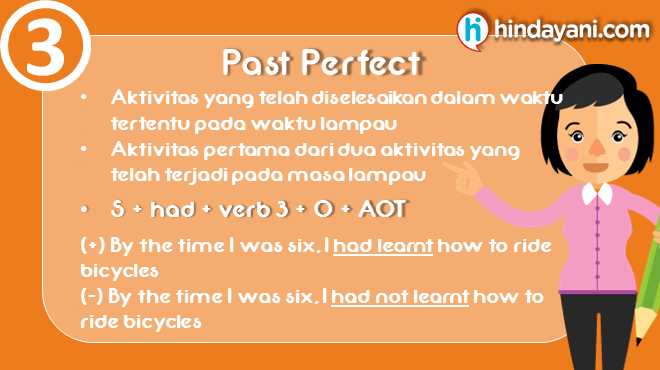 Materi Grammar Past Tense - Past Perfect