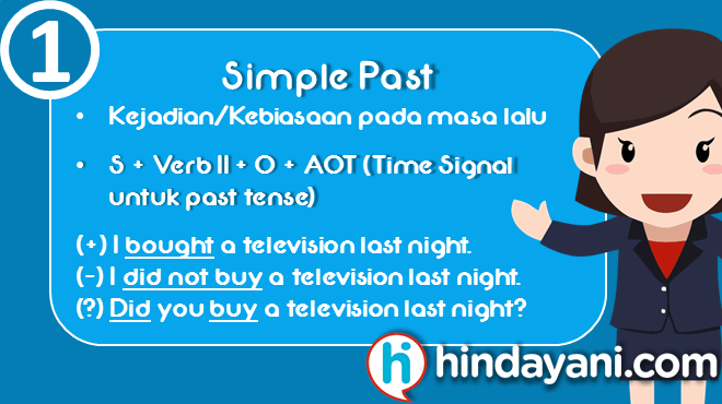 Materi Grammar Past Tense - Simple Past