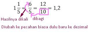 3 b 2 Cara Mengubah pecahan campuran ke desimal