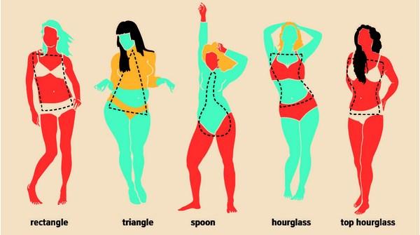Macam-macam bentuk tubuh wanita