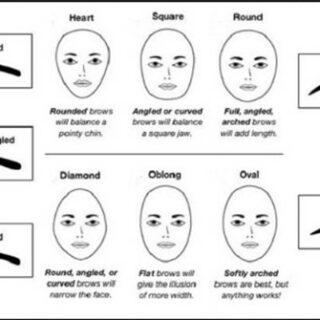 Gambar 1 - Model alis sesuai bentuk wajah