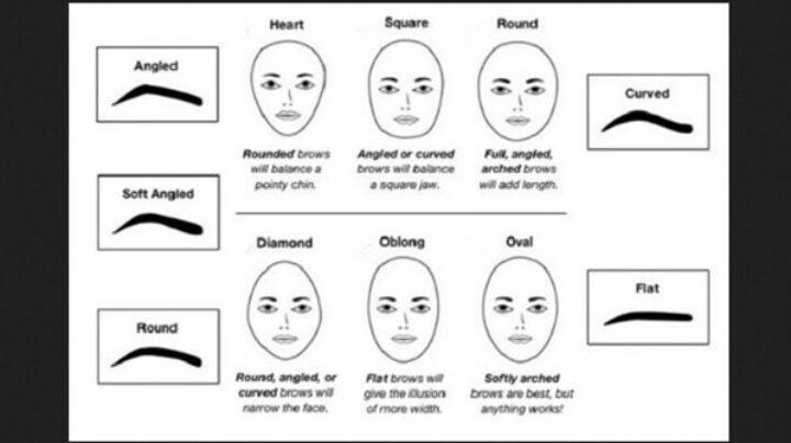 6 Cara Membentuk Model Alis Sesuai Bentuk Wajah Cantik Natural